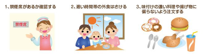 ○禁煙席があるか確認する ○遅い時間帯の外食はさける ○味付けの濃い料理や揚げ物に偏らないようにする